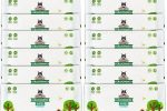 240 toallitas desodorantes naturales para Perros
